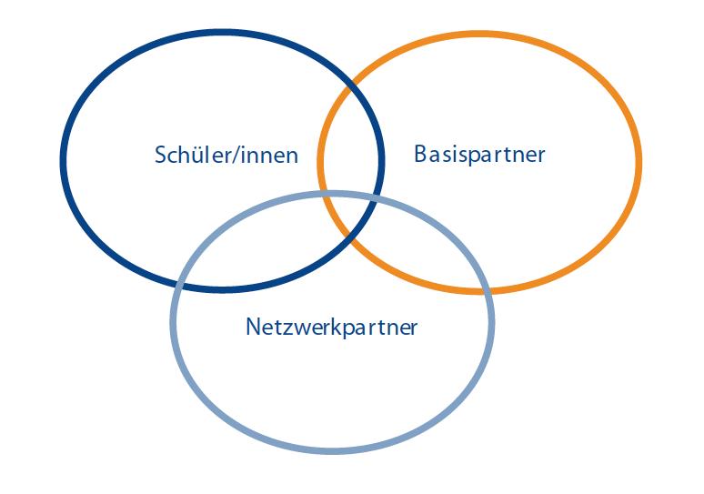 hiltruper_modell_7.0